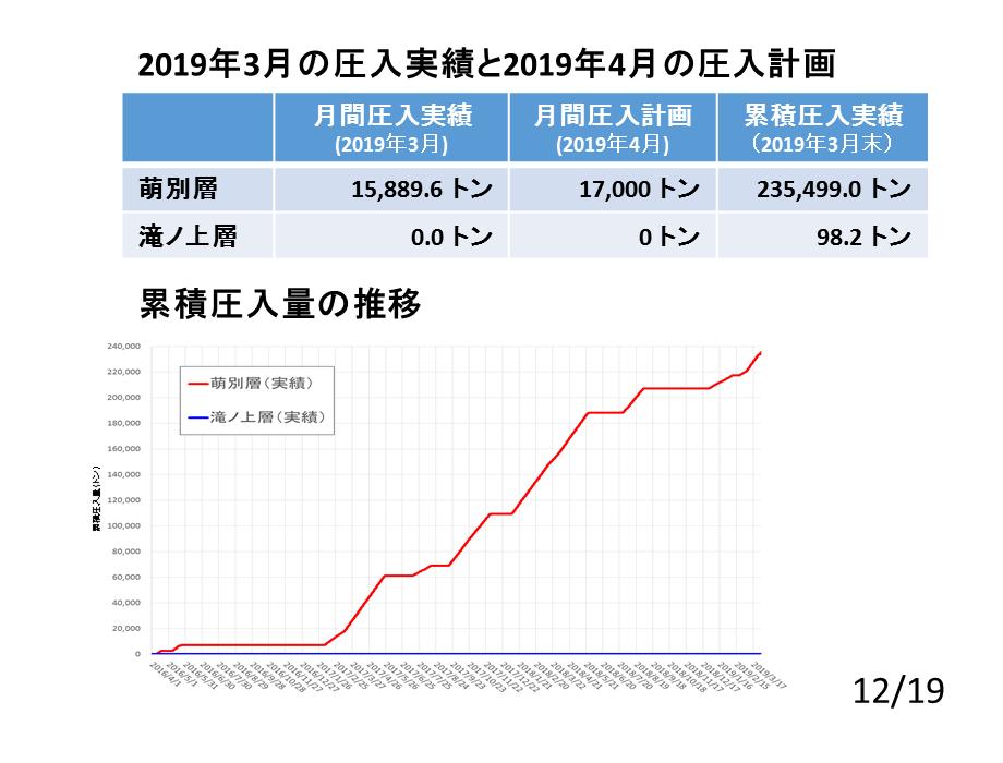 slide12_20190401